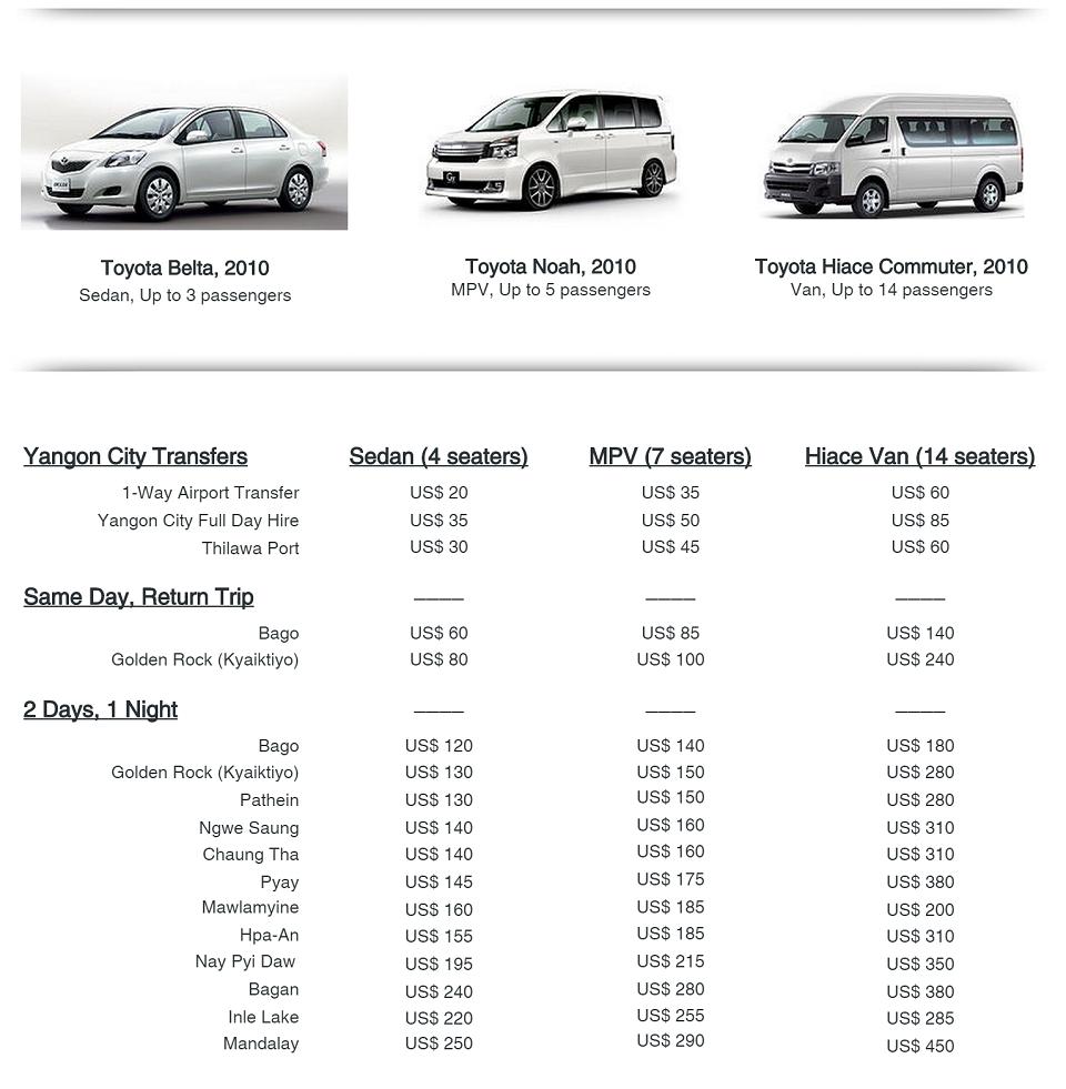 Private Car Rental >> Car Rental
